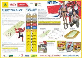 British Athletics Awards Endurance Primary Poster
