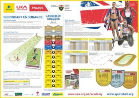 British Athletics Awards Endurance Secondary Poster