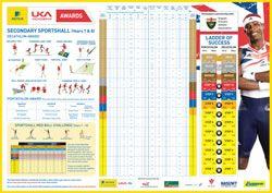 British Athletics Awards Sportshall Secondary Folded Poster